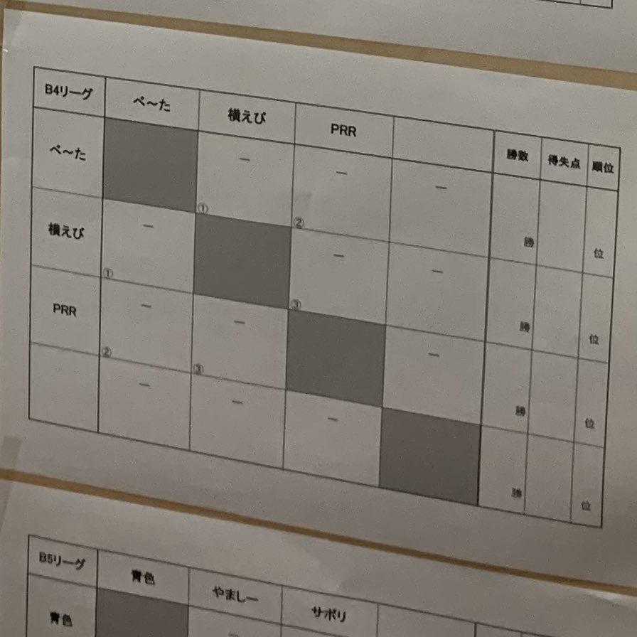 べ〜たさん横えびさんの石川勢サンド