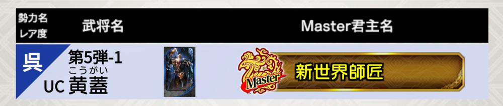 黄蓋Master画像