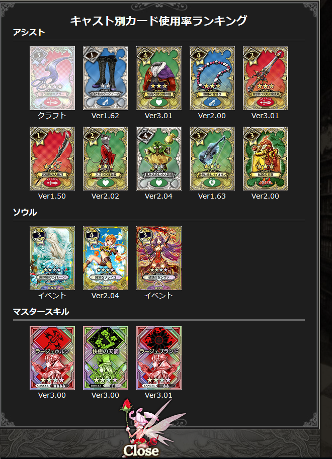 カード使用率
