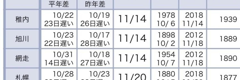 「頭文字D ARCADE STAGE Zero」Dフェス 札幌市初雪記念Dフェス! 画像