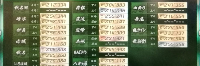 Daichi-S2000