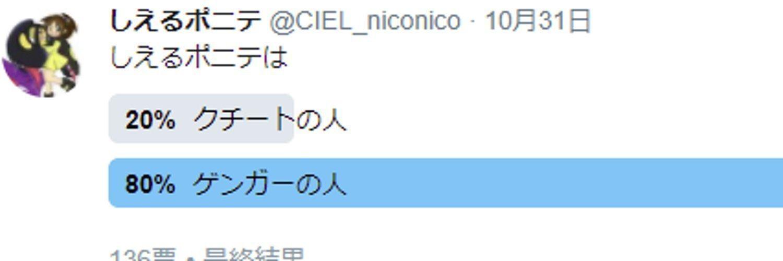 CIEL_niconico